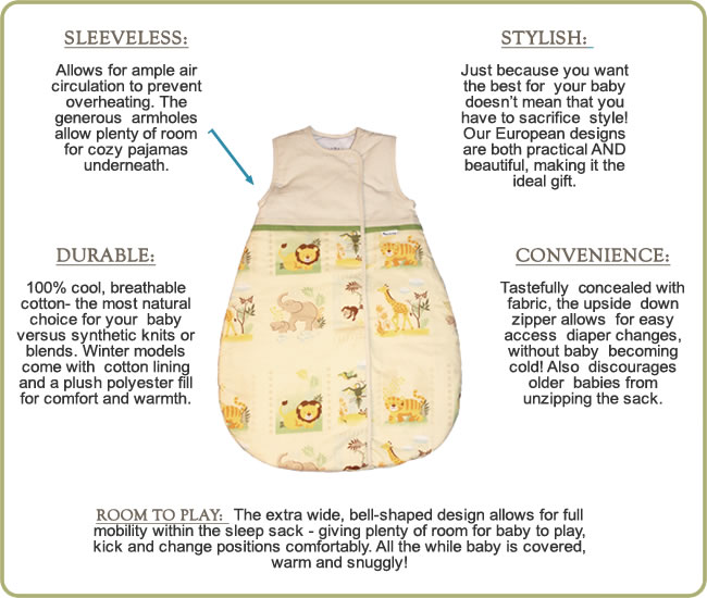 Anatomy of a baby in a bag baby sleeping bag
